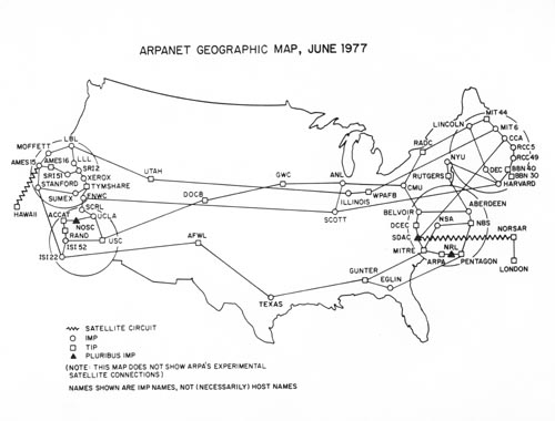 the internet arpanet Arpanet was the network that became the basis for the internet based on a concept first published in 1967, arpanet was developed under the direction of the us.